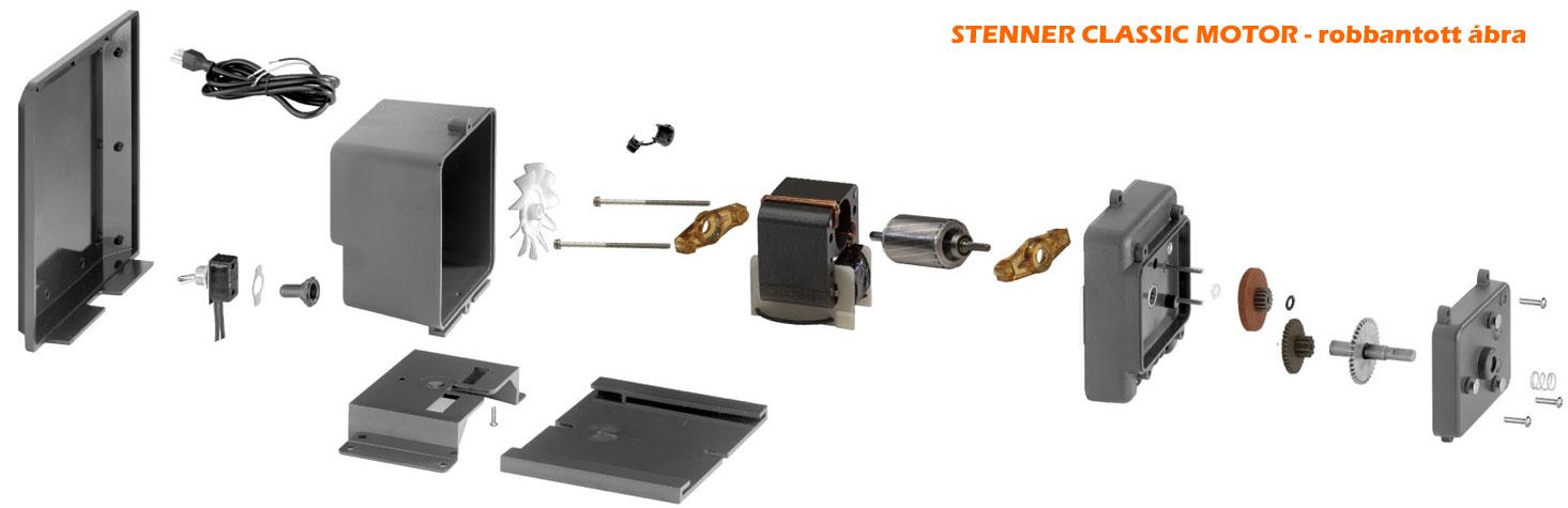 Stenner Econ szivattyú motor robbantott ábra